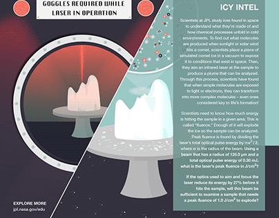 Pi in the Sky 6 - NASA Pi Day Challenge