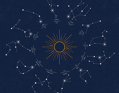 The Zodiac Constellations | Poster Design