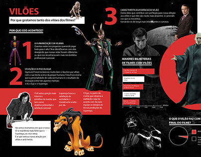 Infográfico: Por que gostamos tanto dos vilões?