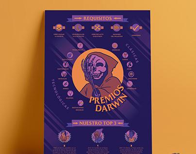 Poster infográfico: Premios Darwin