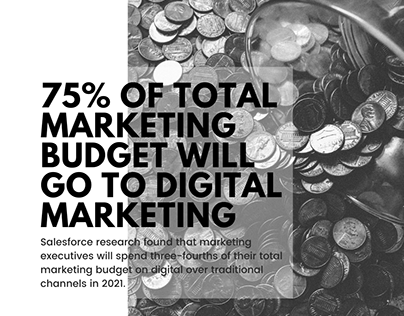 75% of total marketing budget will go to D.M