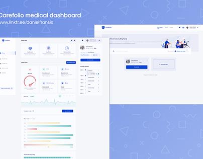 Carefolio medical dashboard ui design