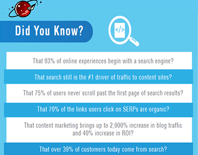 Facts about Google search
