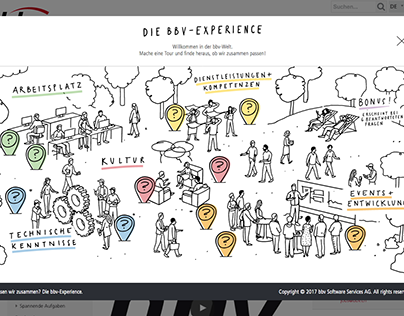 bbv-Experience