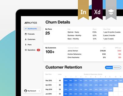Web App Design for SaaS Business Analytics Platform
