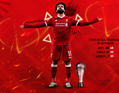 Mo Salah The Best in Europe