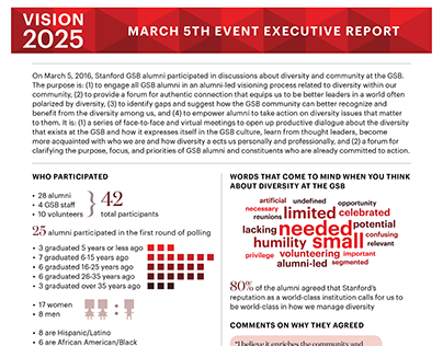 Stanford GSB: Vision 2025 Executive Summary