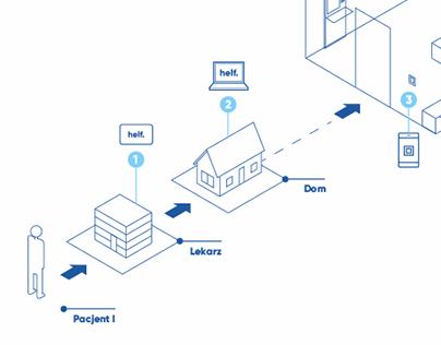 Helf | medical service design