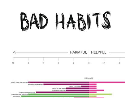 One Hundred Bad Habits