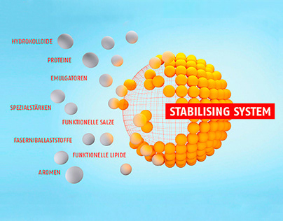 Stabilising System Hydrosol