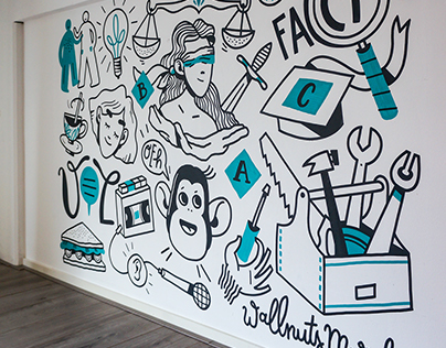 Mural How2ask