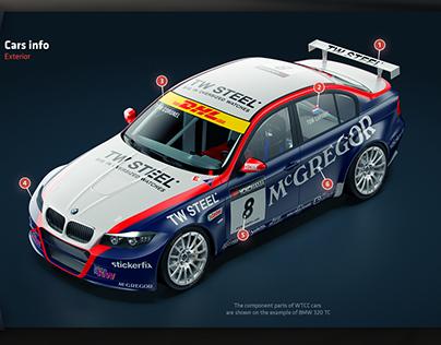 Eurosport WTCC Interactive TV infographic