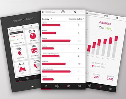 Marketing KPI dashboard - Mobile app