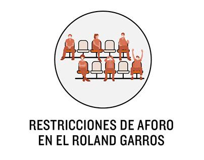 Infografía: Restricciones de aforo en el Roland Garros