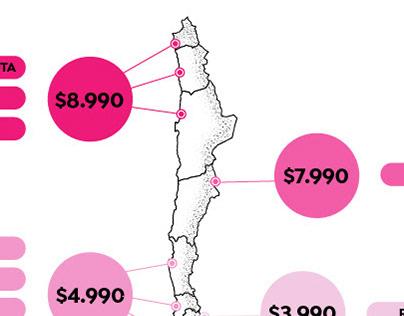 Plazos y costos de despacho
