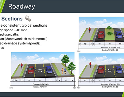 PowerPoint Slide with Roadway Typical Sections