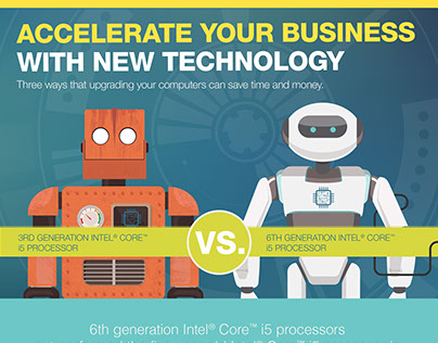 Prowess Consulting/Intel Business Client Infographic