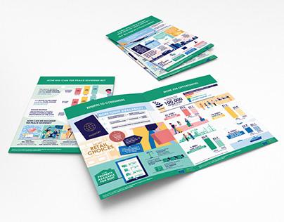 PRIO Infographics