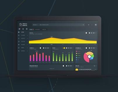 美购后台管理系统 Meigo Background System