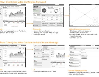 Financial Advisor Video Conferencing, iPad