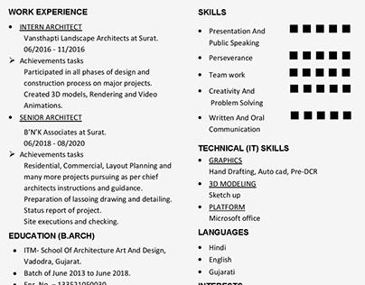 Haniket Patel's CV