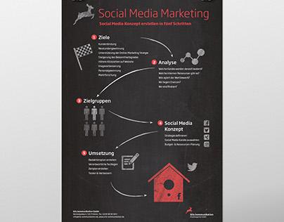 social media markting