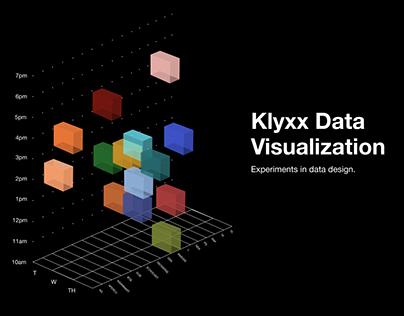 Klyxx Data Visualization Experiments