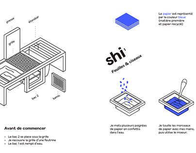 SHIFUMI : Paper machine (group work)