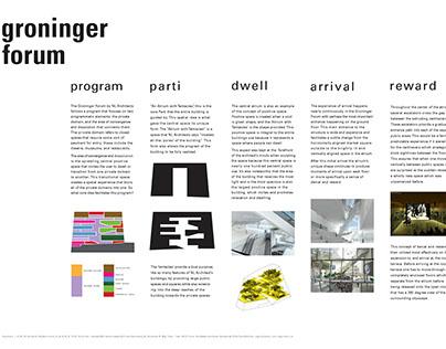 NL Architects: Groninger Forum