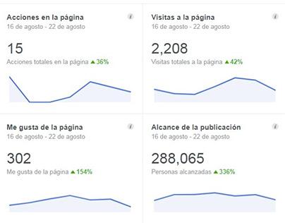 Resultados de administración de fanpage - facebook