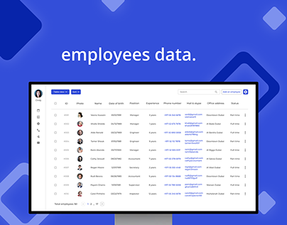 Employees data table