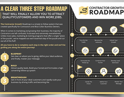 Design showing Roadmap for Contractor Growth