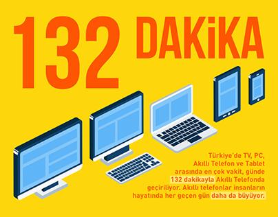 TurkcellInfographics