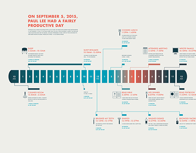 24-hour Timeline || Infographic