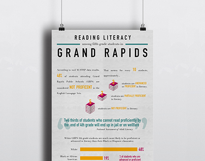 Reading Literacy Infograph