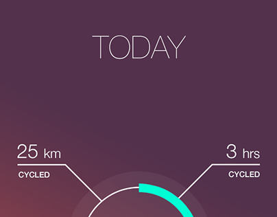 Bicycle tracking app