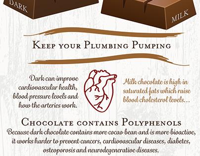 Dark v Milk Chocolate - Infographic