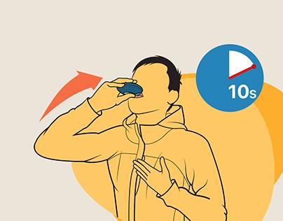 Diskus Inhaler Use Cycle