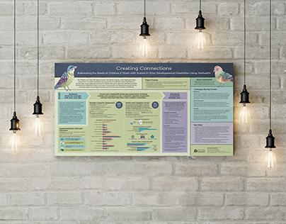 Telehealth Poster & Handout