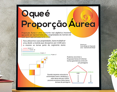 Quadro: O que é Proporção Áurea