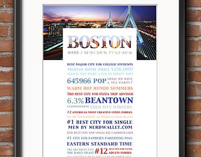 City Poster Set | PRINT