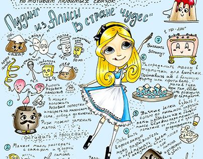"Illustrated recipes for the magazine ""Mum / Dad's"""