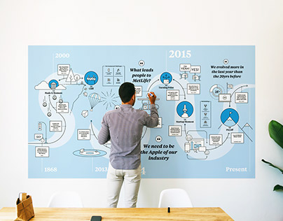 Client Innovation Journey Illustrated Supergraphics