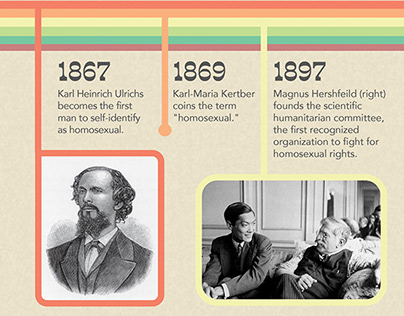 Major Moments in LGBT History Infographic Timeline