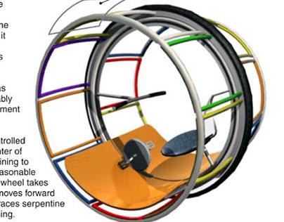 EXPROLL -Taiwan International Bicycle Design