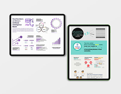 Infographics, etc.
