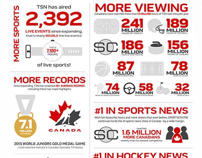 TSN - Infographic
