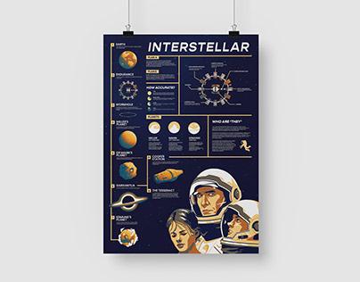 Infographics Poster   Interstellar Movie