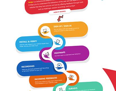 Hotjar_Infographics