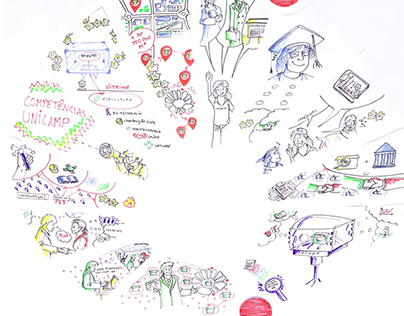 [Institutional video] Live drawing for INOVA
